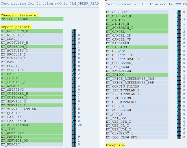SAP CRM Tables within the data dictionary and their