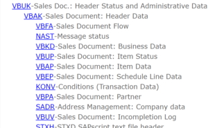 SAP Sales Order Table data